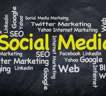Social Media Word Cloud Marketing Internet Word